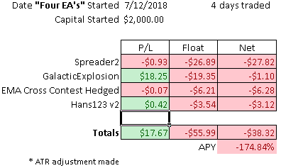 2018-07-16_022541 Four EA's.png