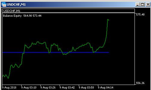 2018-08-08_182337 Hans 123 Trader v2 Equity chart.png