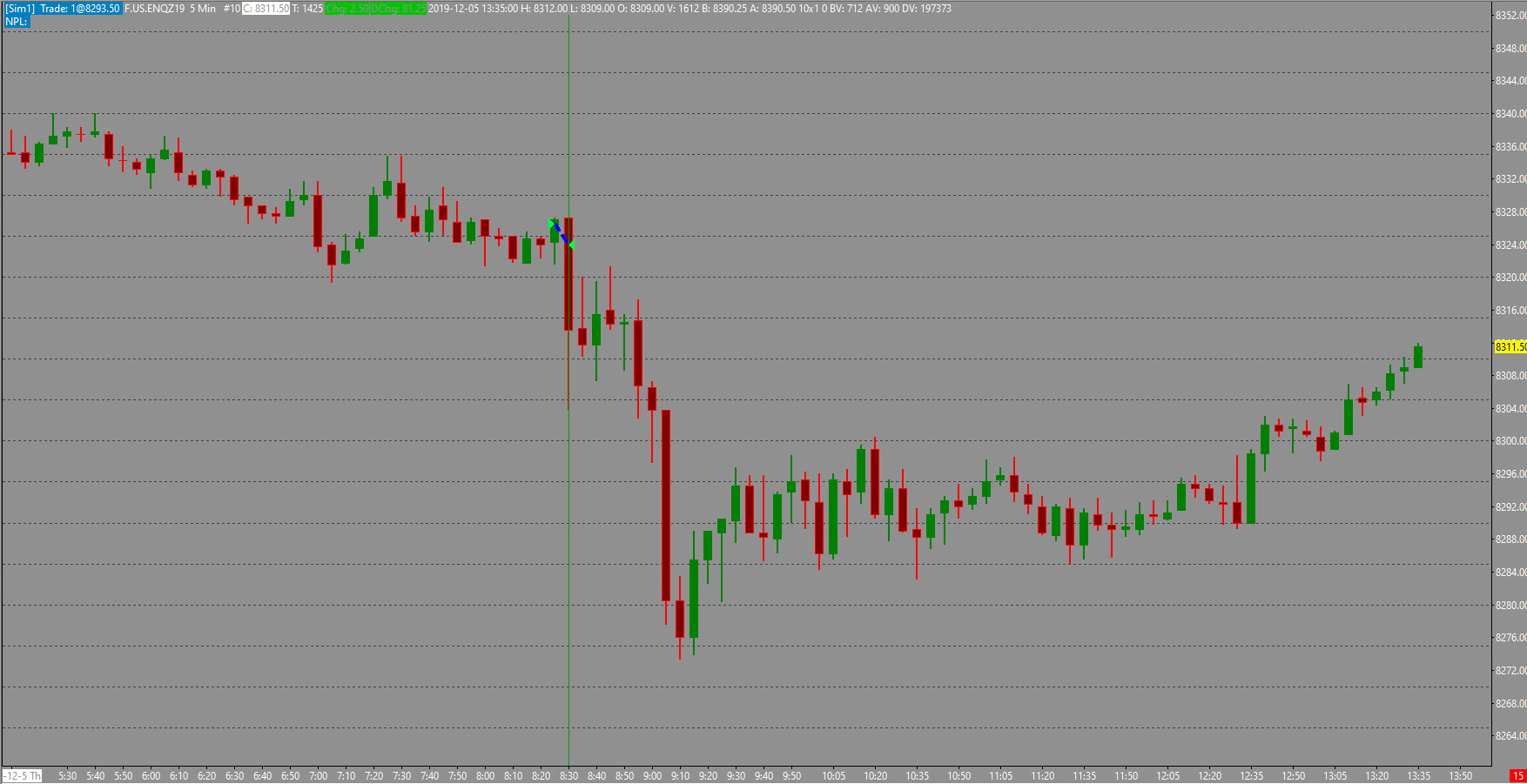 5 min blank chart.jpg