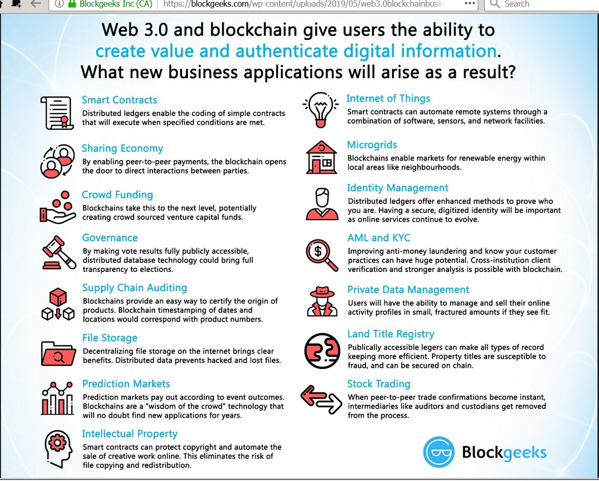 Blockchain business apps 96.jpg