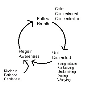 breathing meditation.jpg
