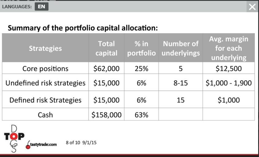 capital allocation.png