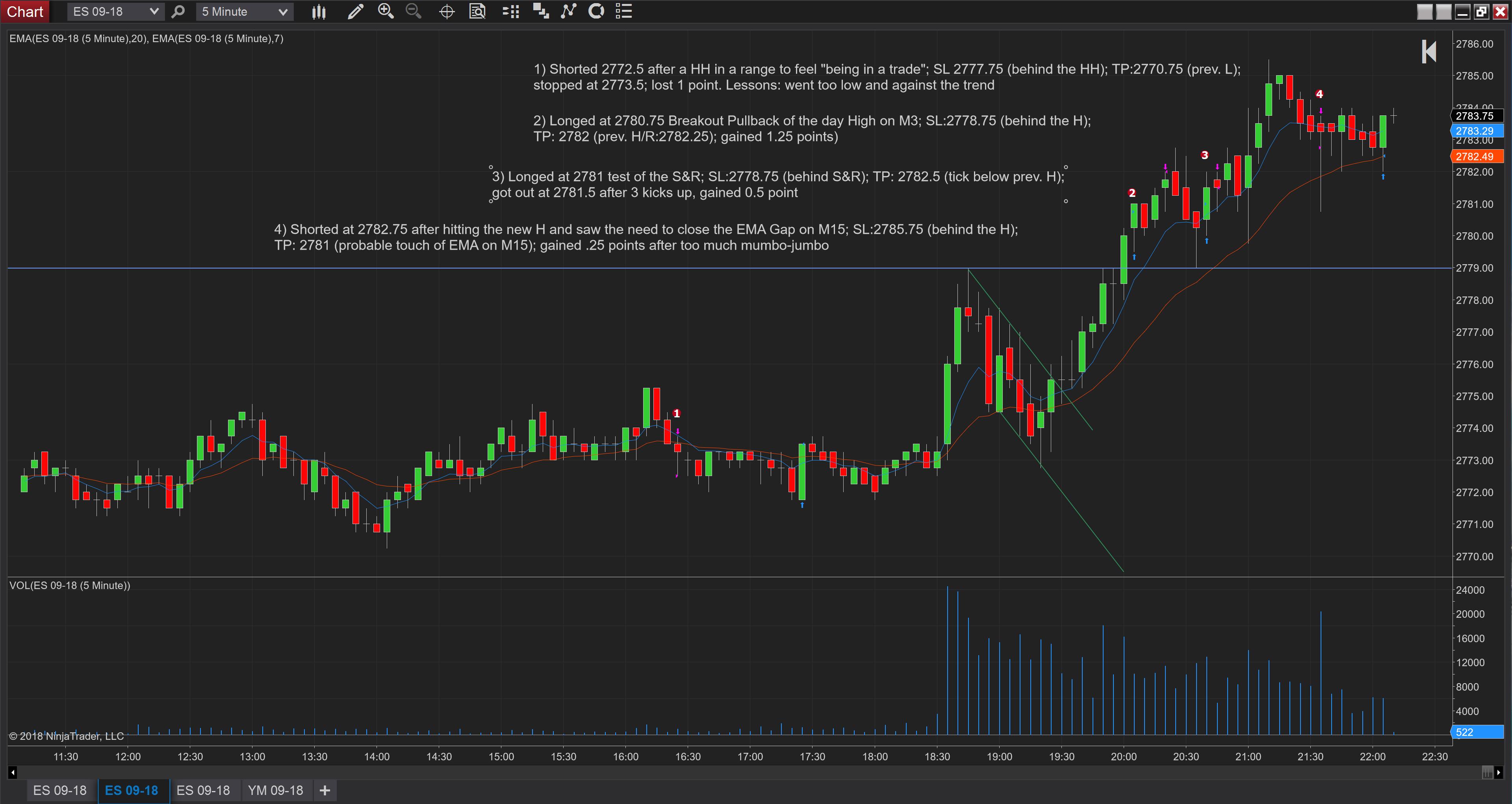 Chart - ES 09-18.png