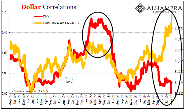 CNH and Gold.png