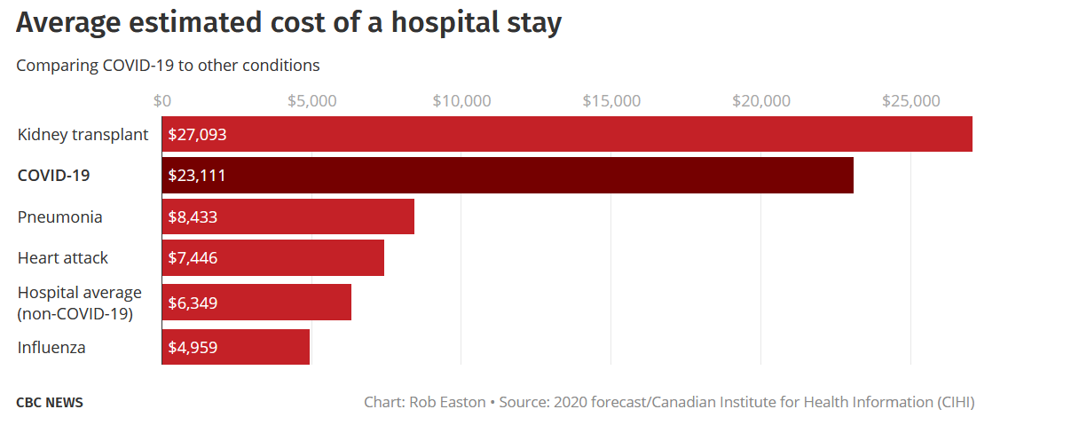 Covid-Canada-Costs.png