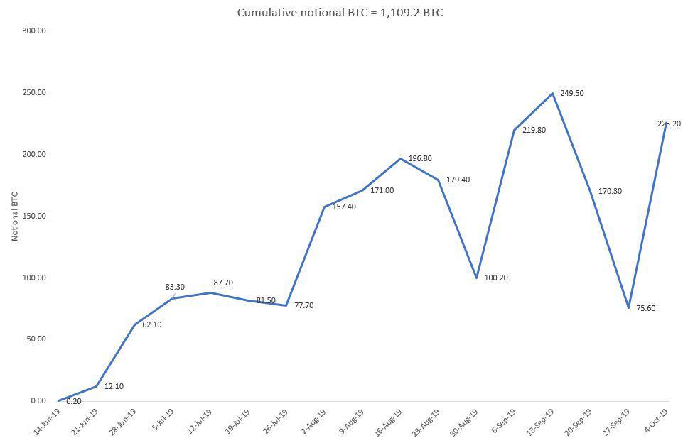 cumulative BTC.jpg