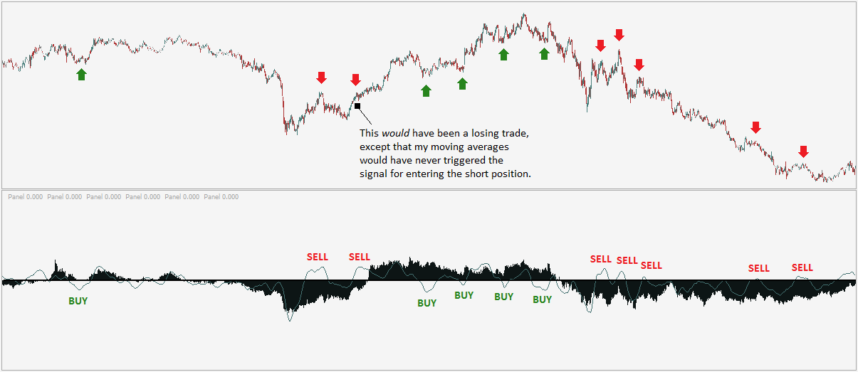 Divergence Strategy.png