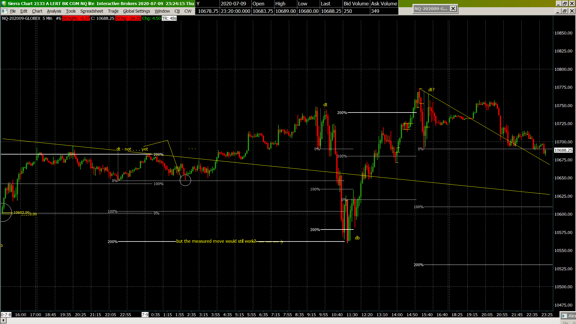 Double Top 9993 nq 5m.png
