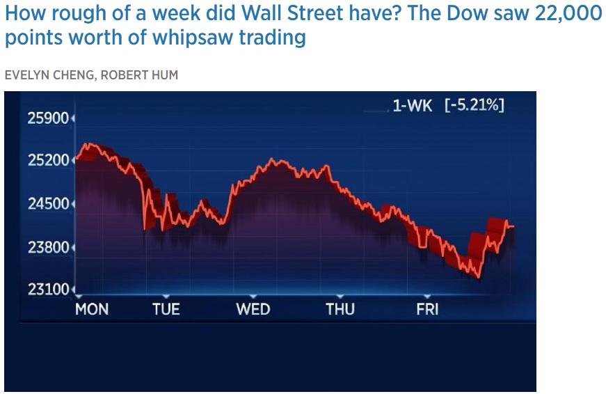 Dow1Wk22k.jpg
