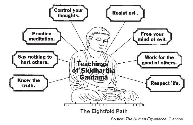 eightfold-path-illustration-0802.jpg