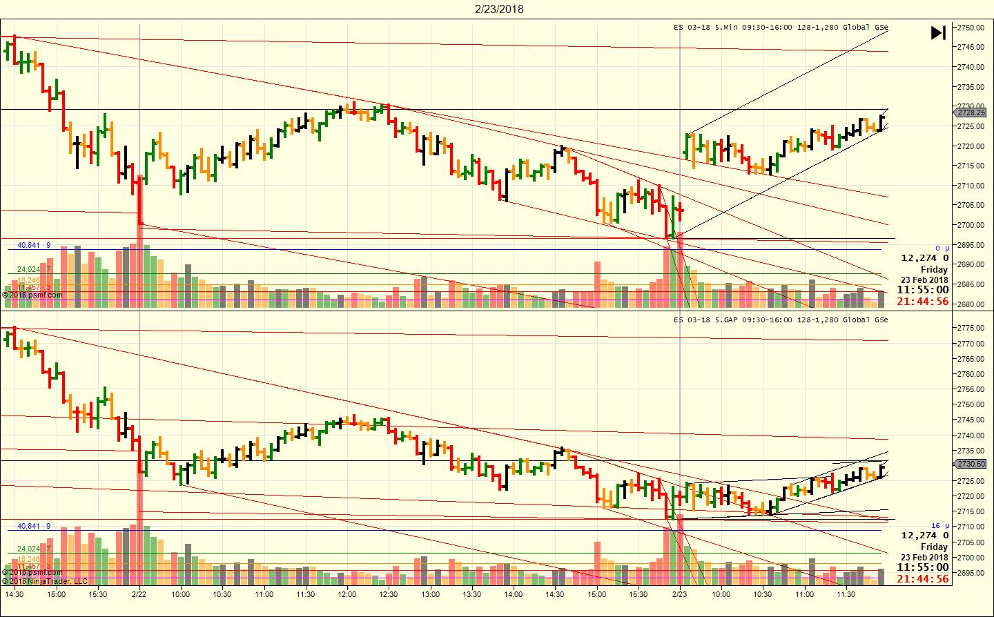 GAP Bar Type Channel.jpg