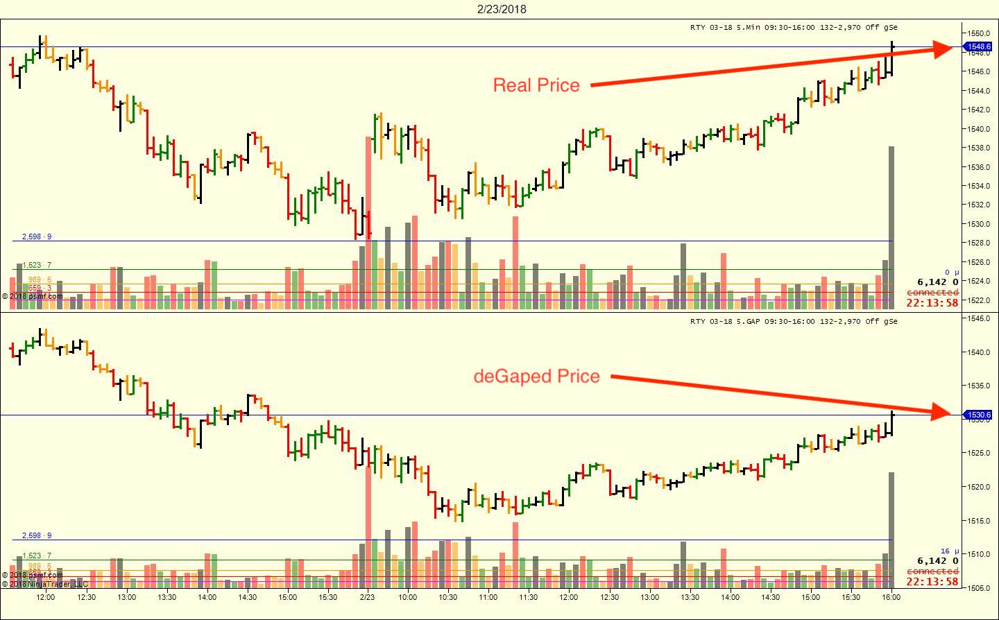 GAP Bar Type ES Price Skew.jpg