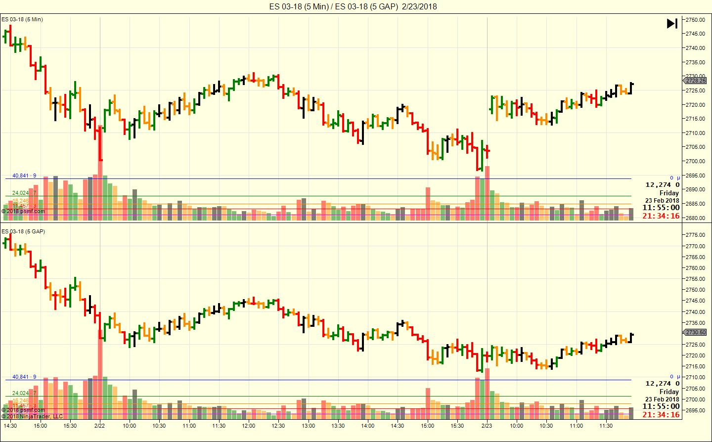 GAP Bar Type.jpg