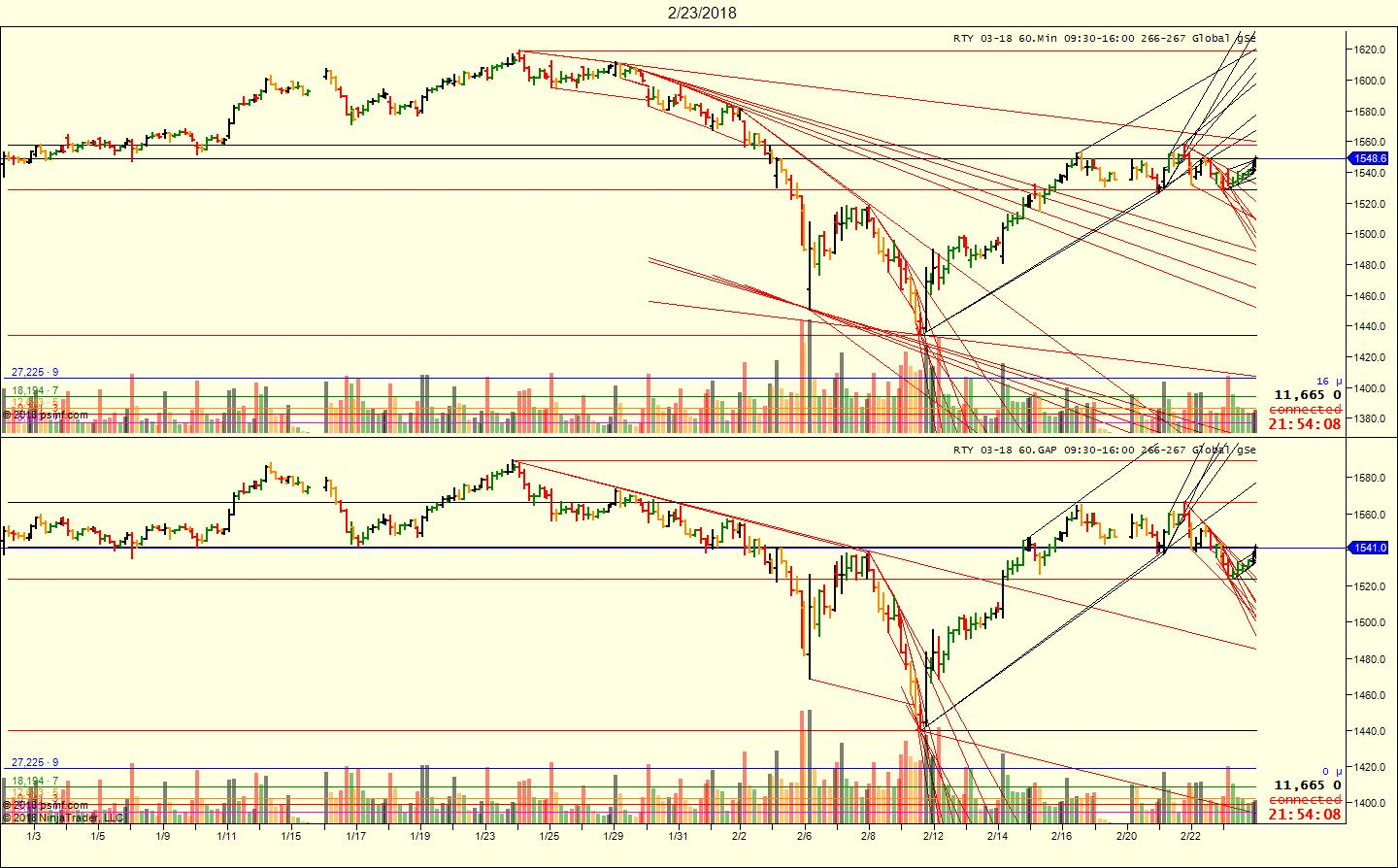 GAP Bar Type RTY 60 min.jpg