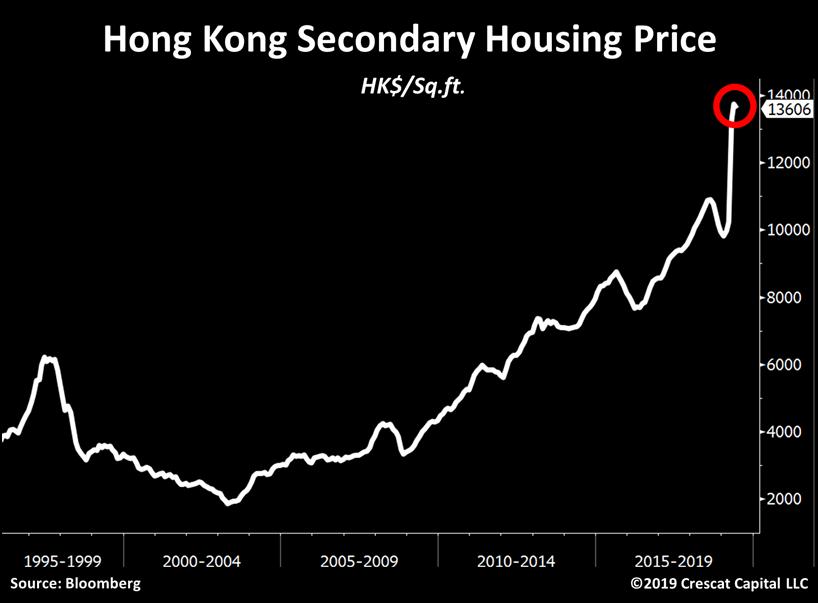 HK Bubble.png