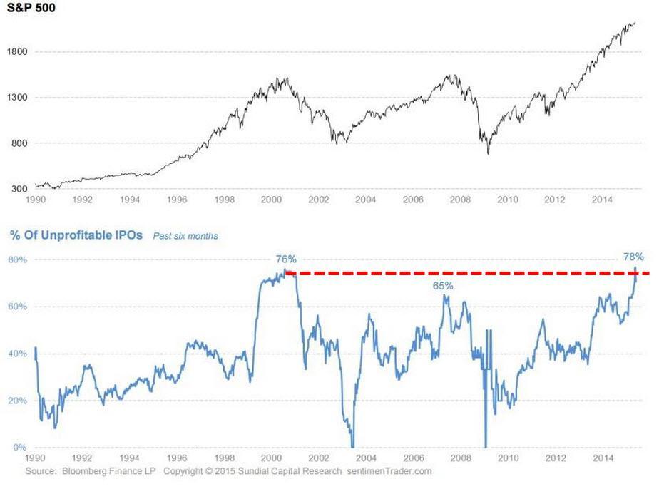 IPOs.jpg