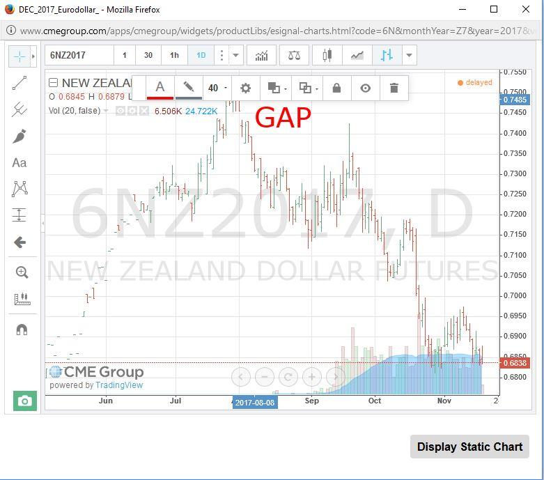 NZD Futures.JPG