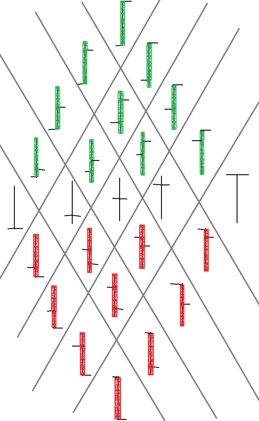 oc-permutations-rotated_coloured3.png