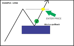 pullback.png