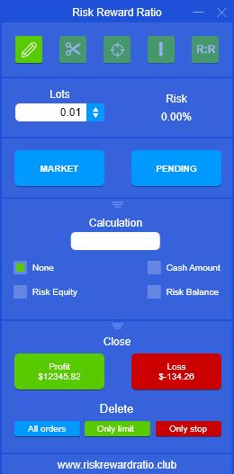 risk-reward-ratio-indicator.png