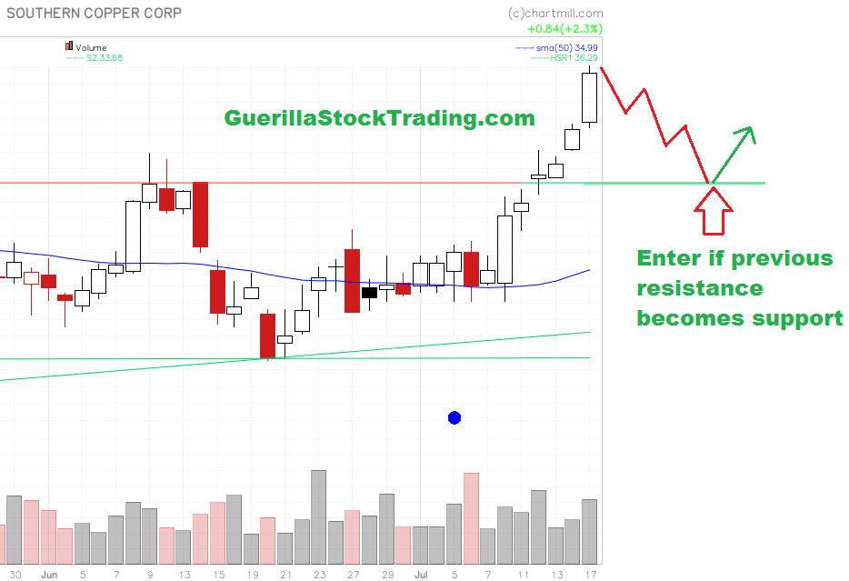 scco-stock-chart.png