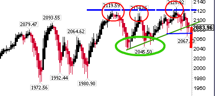 SPX daily.png