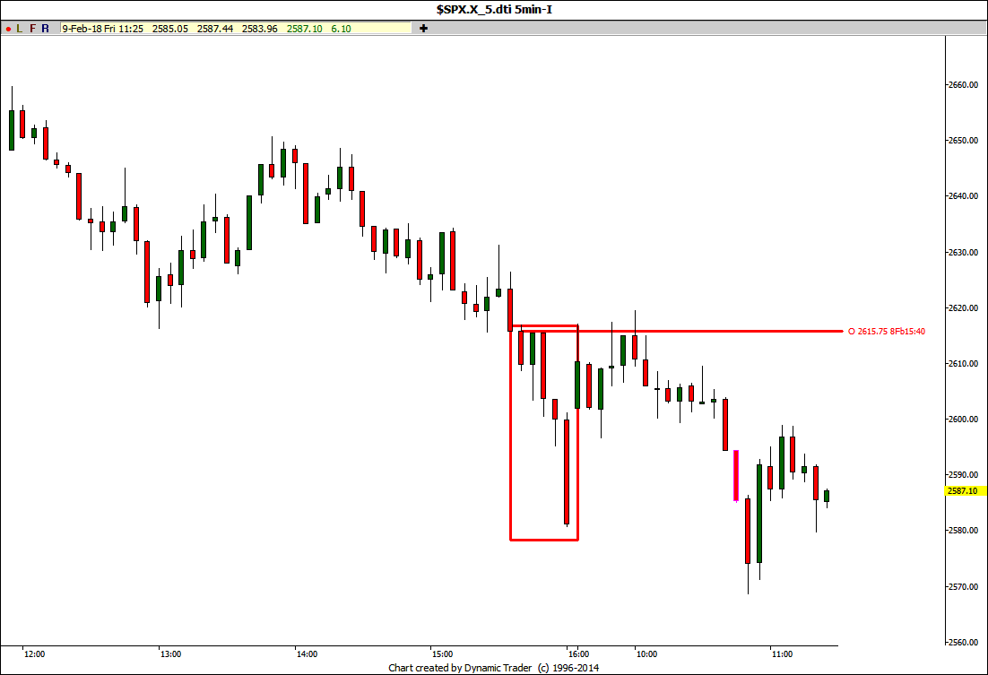 SPX sup to res.png