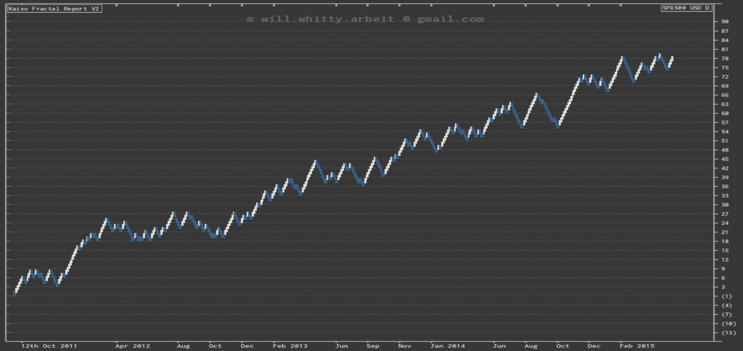 SPX_Daily.png