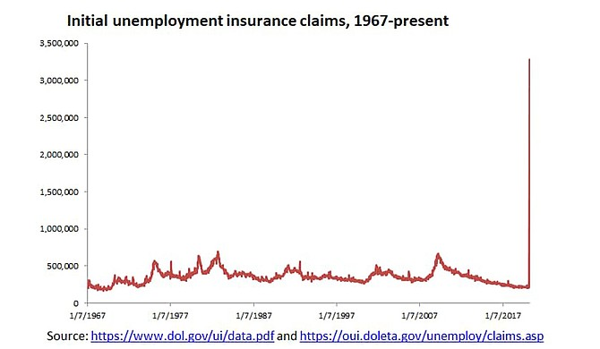 Unemployment-Claims_cred-Department-of-Labor_web_t670.jpg